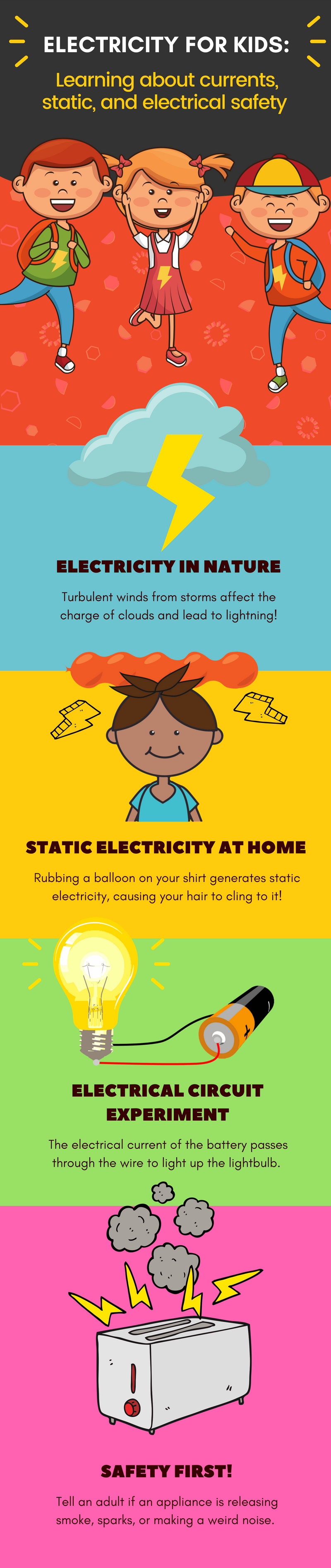 Electricity for Kids Poster Art - Print out Electrcity Illustration