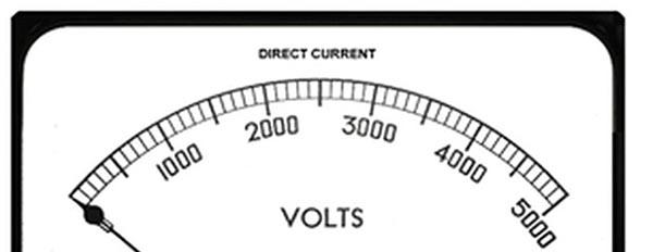 Analog Mters - Smart Meters Trending