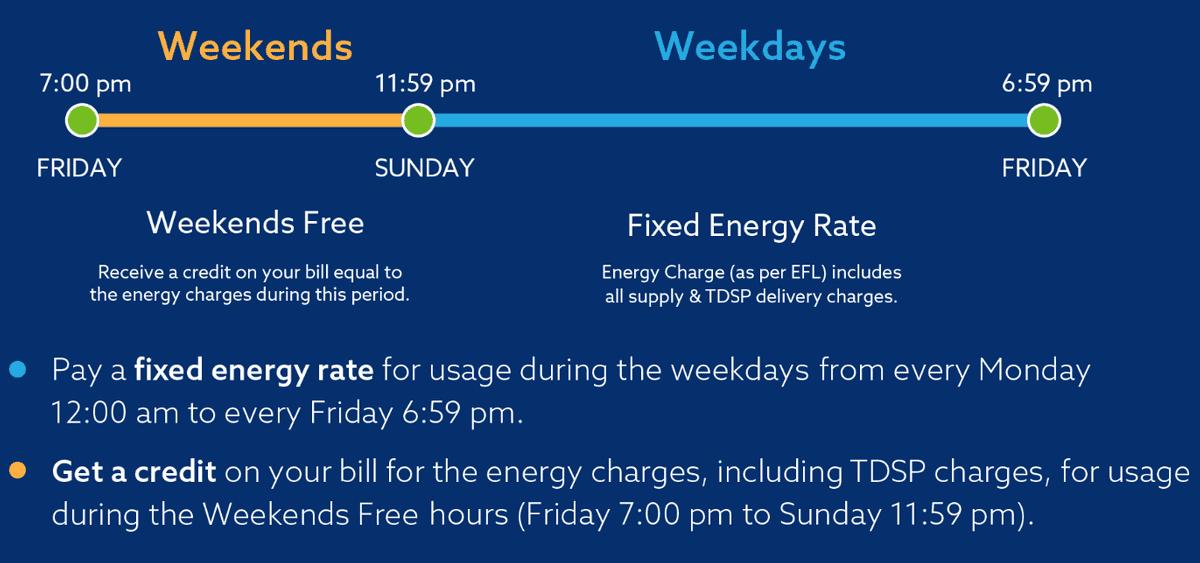 Weekends-Free-Plan