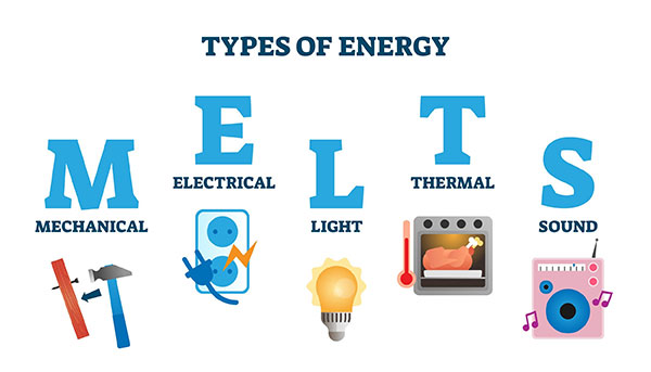 Kinetic Energy Forms | Example of Energy Types Illustration
