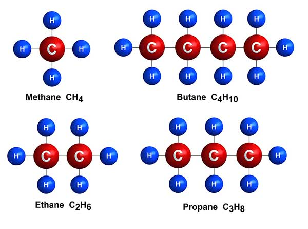 What Are the 4 Natural | Gases Types of Gas Illustration