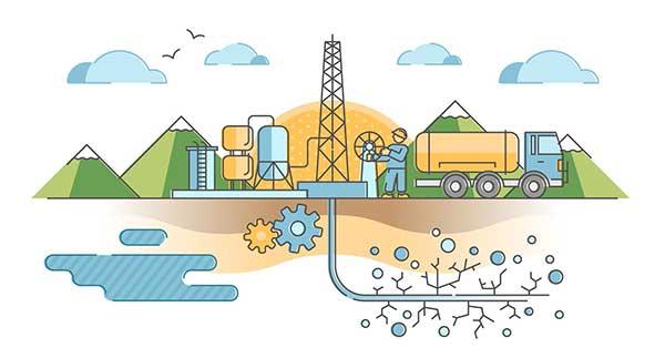 Fracking Fluid Illustration of Flow and Process